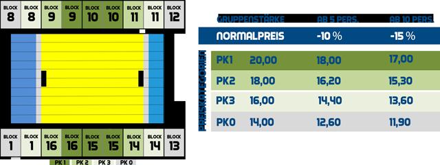 Saalplan für Gruppentickets