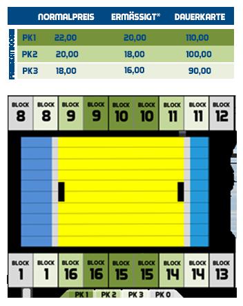 Ticketpreise und Saalplan Tageskasse