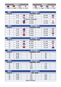 Spielplan - FINA Men's Water Polo World Cup 2018 - Berlin (GER)